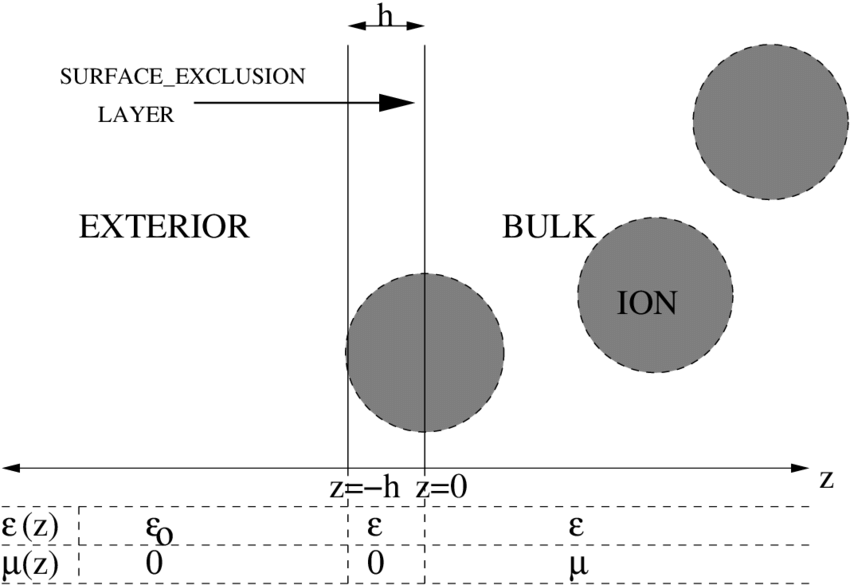 schematic-image-of-the-exterior-bulk-interface-for-the-model-considered-here-the-values-3711238